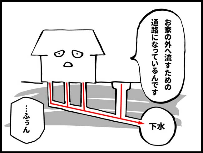 お家の外へ流すための通路になっているんです。