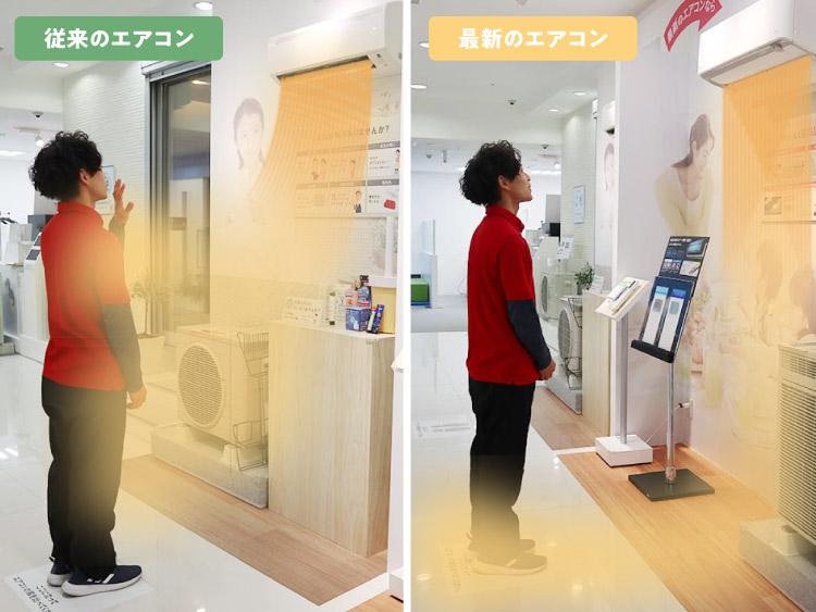 フーハ東京|エアコンの風を人に直接当てない