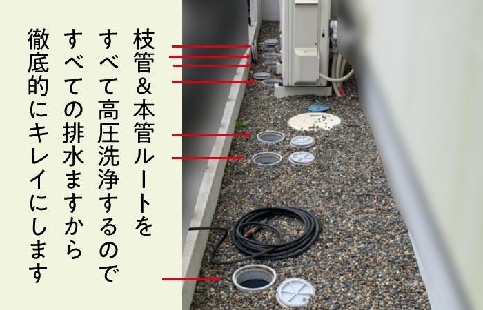 排水ますをあけて排水管高圧洗浄